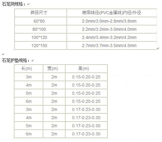 石笼网规格表