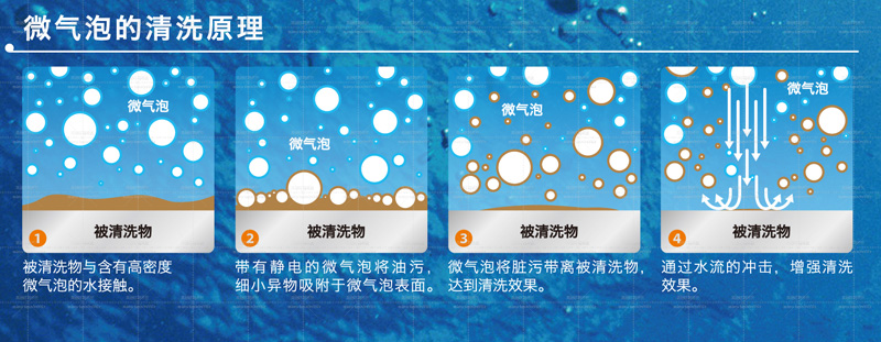 microbubble_c_1501-3.jpg