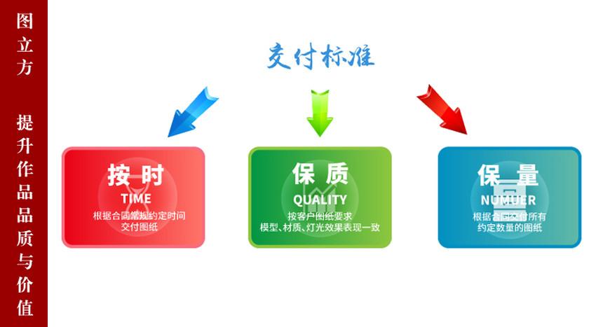 图立方交付标准.jpg