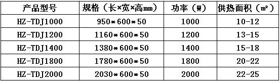 碳纤维电暖器.png