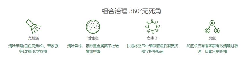 空气净化组合治理 360°无死角