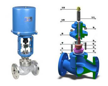 电动单座调节阀结构图
