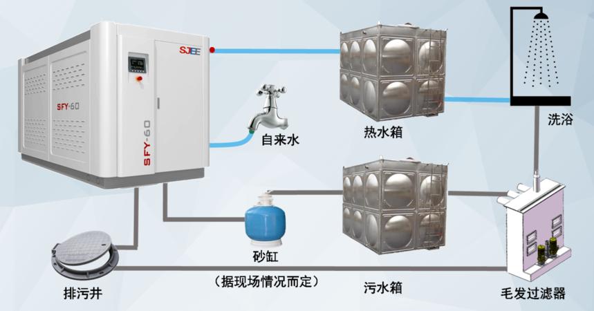 热回收系统.png