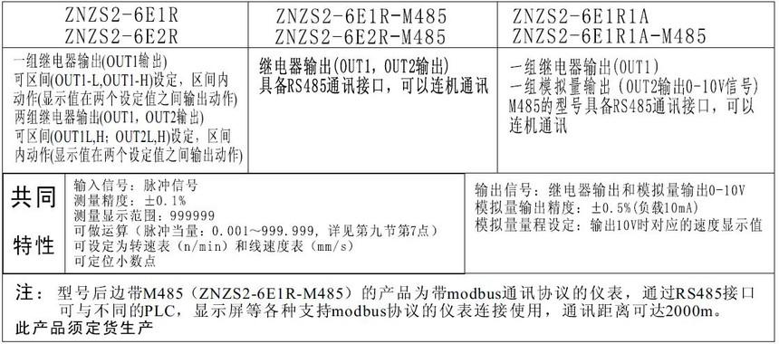 ZNZS-6E1R智能转速表/线速度表选型表