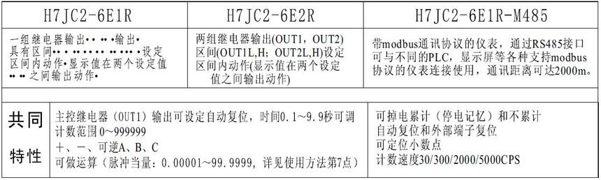 附图:H7JC2-6E1R-M485型智能modbus通讯计数器选型表