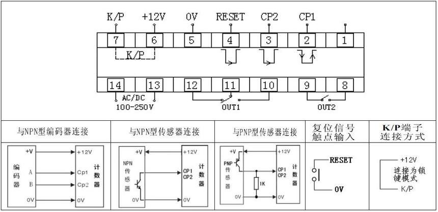 附图:H7JC2-6E1R-M485型智能modbus通讯计数器接线端说明
