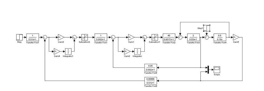 电力拖动系统
