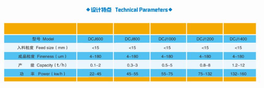 3超微冲击贝博技术参数.png