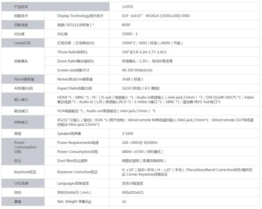 宝视来LU970高端工程投影机产品参数