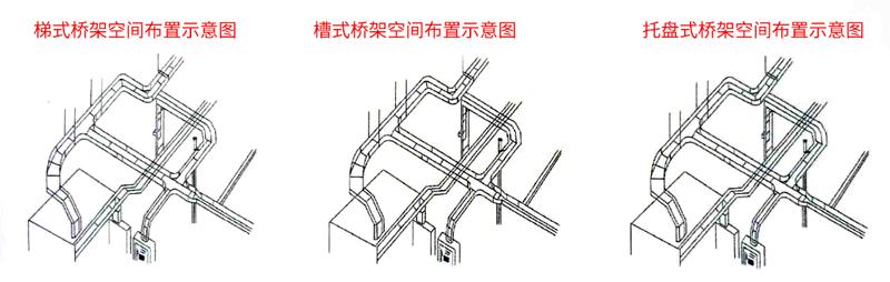 桥架布置示意图.jpg