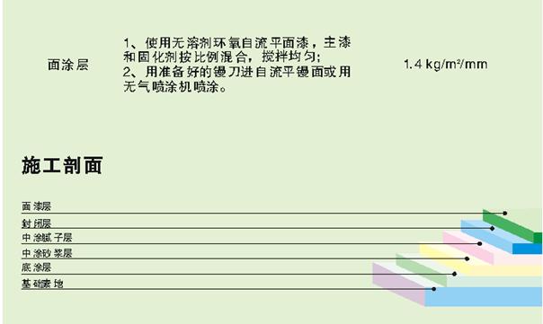 重庆环氧树脂自流平型地坪