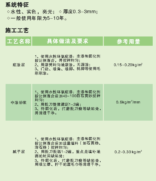 重庆环氧树脂水性环保型地坪